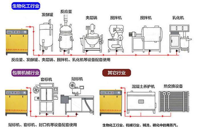 燃油气蒸汽发生器资料 (19).jpg